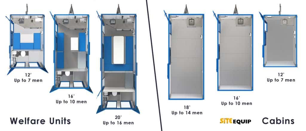 What Is The Difference Between A Welfare Unit and a Cabin?